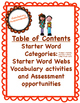 Tier 2 / 3 Vocabulary -- Student Ownership and Transfer of