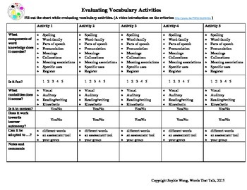 Adaptable Vocabulary Activities (0) - Vocabulary Activity Evaluation Sheet