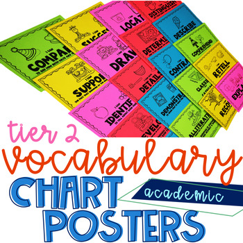 Vocabulary Chart Posters Critical Tier 2 Academic Words