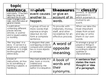Vocabulary BINGO