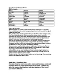 Vocabulary Book for Speak by Laurie Halse Anderson