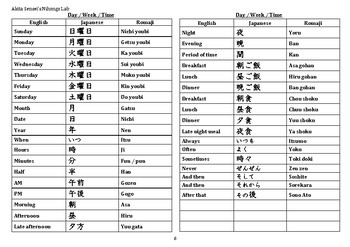 Vocabulary Booklet my students love this one!!!