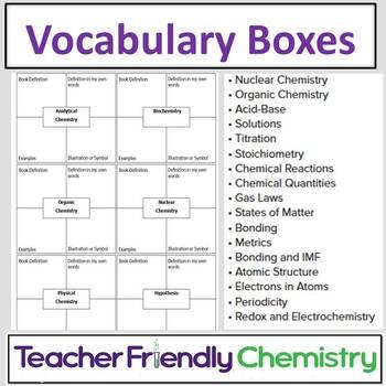 Chemistry Literacy: Vocabulary Boxes