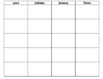 Vocabulary Boxes Graphic Organizer Strategy for Learning New Vocabulary Words