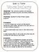 Vocabulary - Build-A-Turkey - Grades 3 to 5
