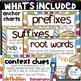 Vocabulary Activities   Root words, prefixes, suffixes, context clues