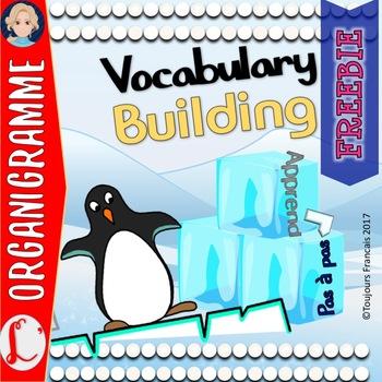 Vocabulary Building (Apprend pas à pas)