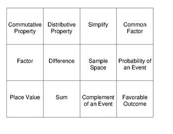 Vocabulary Term Cards