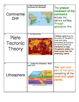 Vocabulary Cards- Set 2:  Middle School Science