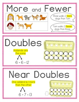Vocabulary Cards for 2nd Grade Envision Math Topics 1-4