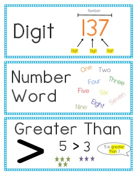 Vocabulary Cards for 2nd Grade Envision Math Topics 5-11