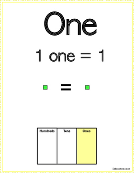 Vocabulary Cards for Chapter 1 Math in Focus