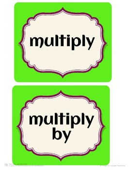 Vocabulary Cards for Multiplication