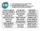 Vocabulary Challenge: Synonyms & Antonyms #11-15 Pack