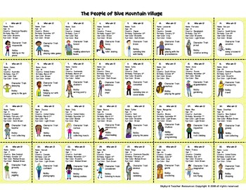 ESL Activities: Vocabulary & Character Trait Cards  ELL EFL