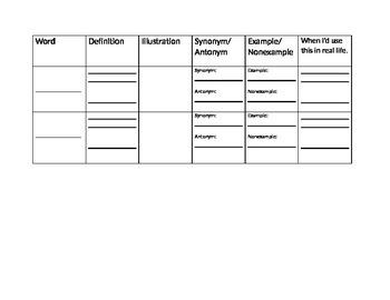 Vocabulary Chart
