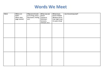Vocabulary Chart Using Context Clues to Determine Meaning of New Words