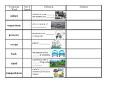 Vocabulary Chart for CKLA Domain 7 - Westward Expansion