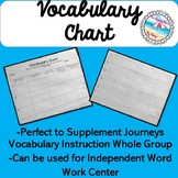 Vocabulary Chart for Journeys Reading Series {Word Work Center}