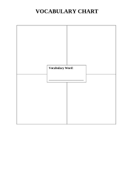 Vocabulary Chart for Word Attainment