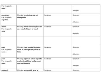 Vocabulary Charts: Novel: Pinballs