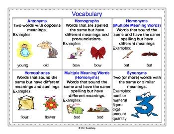 Vocabulary Cheat Sheet