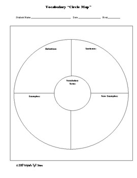 Vocabulary Circle Map Organizers