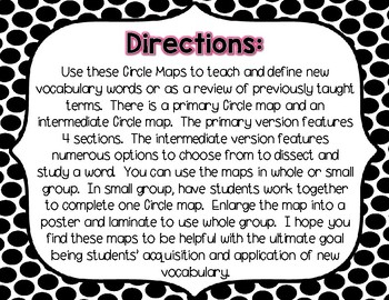 Vocabulary - Circle Maps