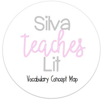 Vocabulary Concept Map