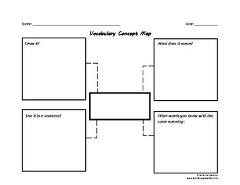 Vocabulary Concept Map by kate249 | Teachers Pay Teachers