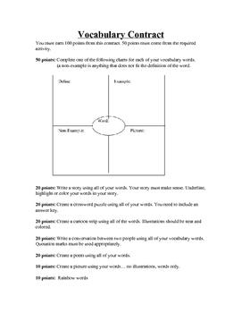 Vocabulary Contract