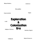 Vocabulary Cover Sheet: Exploration and Colonization