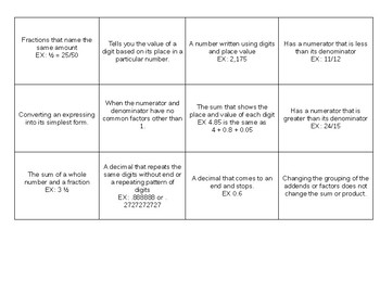 Vocabulary Definition Cards