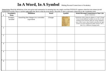 STEM/NGSS/Common Core Vocab Development Template: In A Word In A Symbol