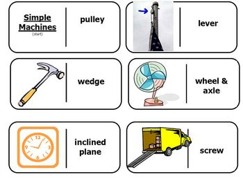 Vocabulary Dominoes - Simple Machines Unit