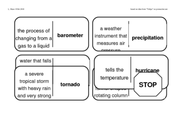 Vocabulary Dominoes - Weather Unit