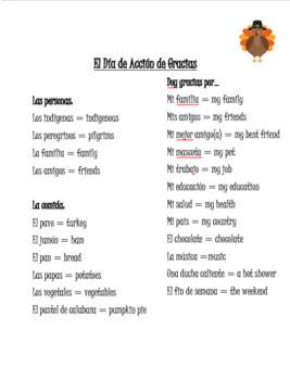 """Vocabulary: """"El Día de Acción de Gracias"""""""