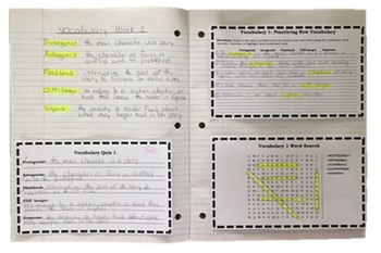 Vocabulary Enrichment Unit for the Middle Years