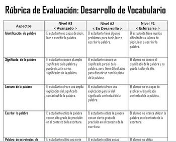DUAL LANGUAGE Vocabulary Evaluation Rubric in Spanish Rúbrica Desarrollo Vocabul