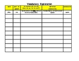 Vocabulary Exploration Graphic Organizer by Dianne Watson