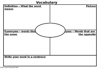 Vocabulary Exploration Sheet