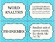Vocabulary Flash Cards for the RICA