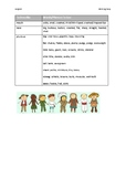 Vocabulary For Writing - All About Characters