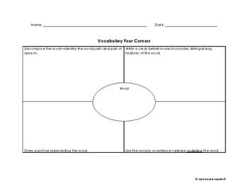 Vocabulary Four Corners