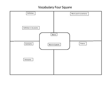 Vocabulary Four Square Map