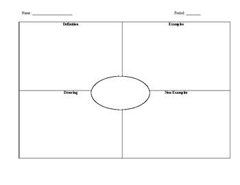 Vocabulary Four Square Worksheet