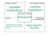 Vocabulary Four-square from Elie Wiesel: Voice from the Holocaust