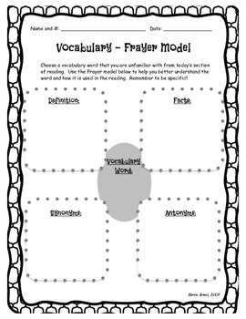 Vocabulary- Frayer Model