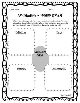 Vocabulary- Frayer Model
