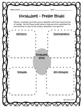 Vocabulary- Frayer Model (Literature)